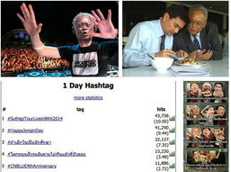 #ShutdownBKK แท็กฮิตที่มาแรงที่สุดในทวิตเตอร์