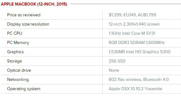 MacBook 12 early 2015 spec 600