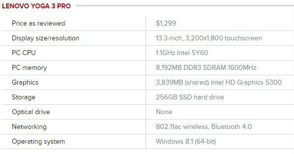 Lenovo Yoga 3 Pro spec 600