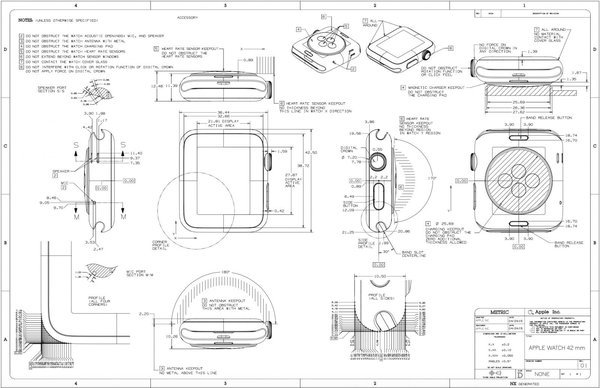 Band-Design-Guidelines-for-Apple-Watch