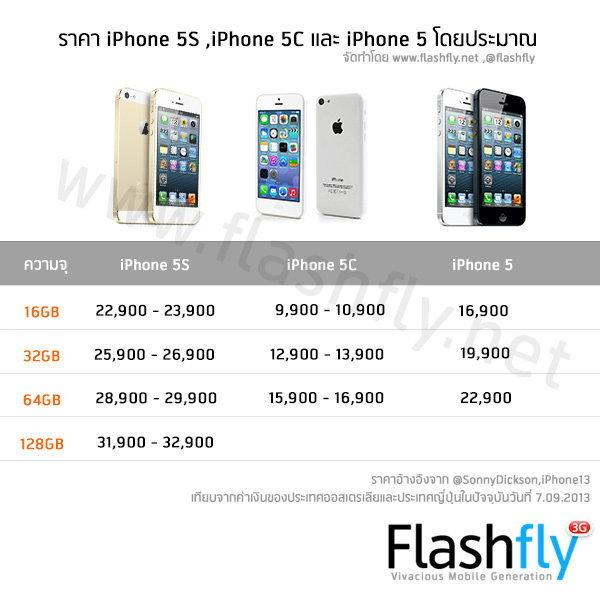 iphone5s-price-flashfly