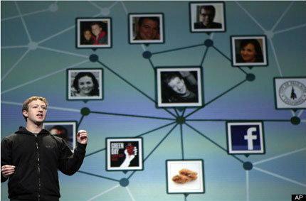 facebook ขยับ มาจับการโฆษณาอย่างชัดเจนมากขึ้นอีกขั้น