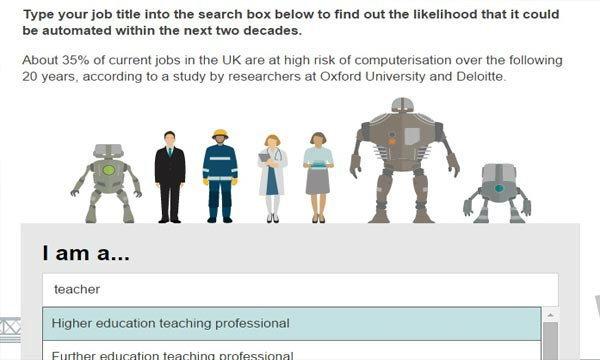 คุณจะถูกหุ่นยนต์แย่งงานหรือไม่? ตรวจสอบได้ที่นี่!