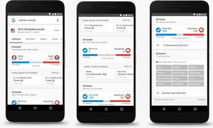 Google Search เพิ่มลูกเล่นแสดง ผลการเลือกตั้งประธานาธิบดีสหรัฐฯ 8 พฤศจิกายนนี้
