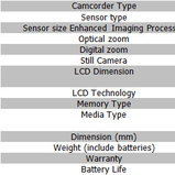 SONY VIDEO CAMERA HANDYCAM HDR-UX5
