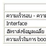 เร่ง Notebook ให้แรงด้วย HDD 7200rpm