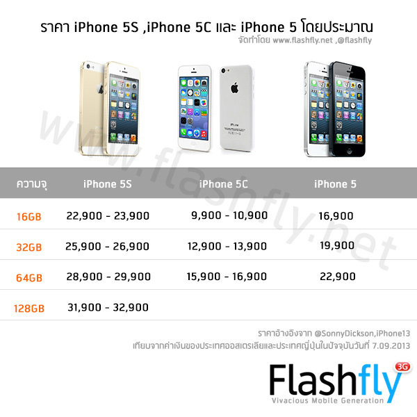 iphone5s-price-flashfly