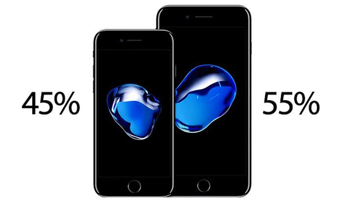 iPhone 7 Plus สีดำ Jet Black ฮิตที่สุดสำหรับลูกค้าที่สั่ง Pre-Order