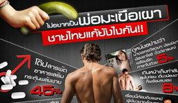 ไม่อยากเป็นพ่อมะเขือเผา ชายไทยแก้ยังไงกัน