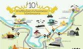 10 สถานที่ ชวนให้ลัดเลาะ...ในช่วงวันออกพรรษา จังหวัด หนองคาย